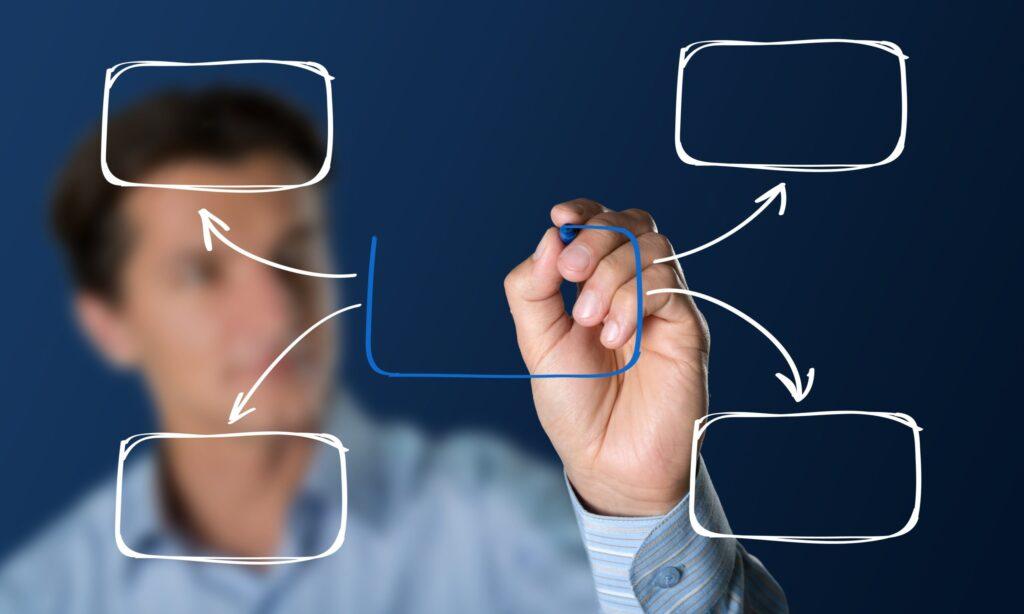 Strategie di diversificazione del business per le imprese